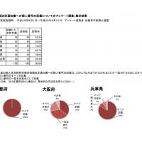 集計表(近畿個別)完成版のサムネイル